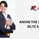 Minimum IELTS Score for Canada PR Visa